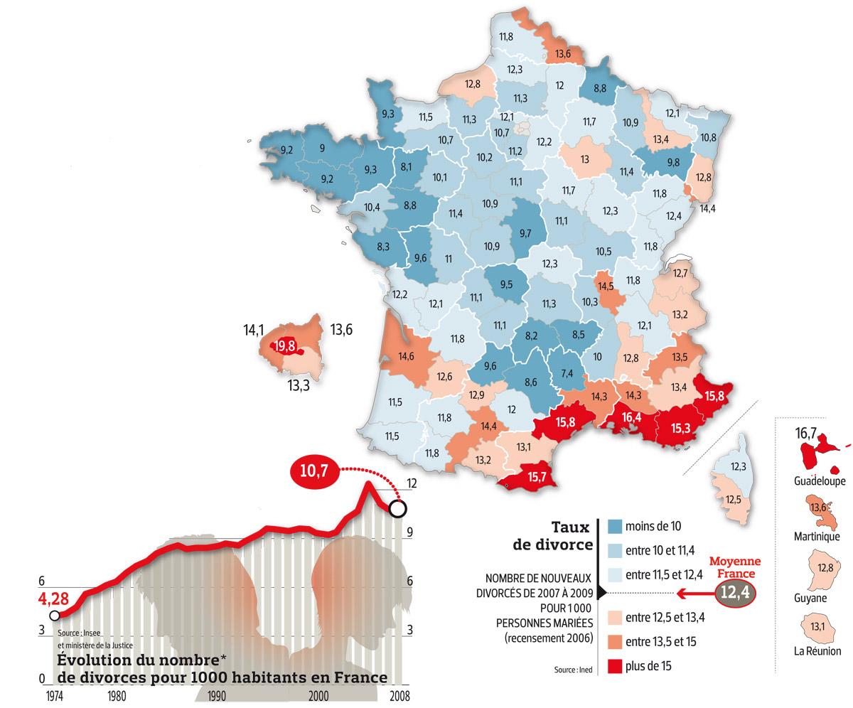 Répartition des divorces en France